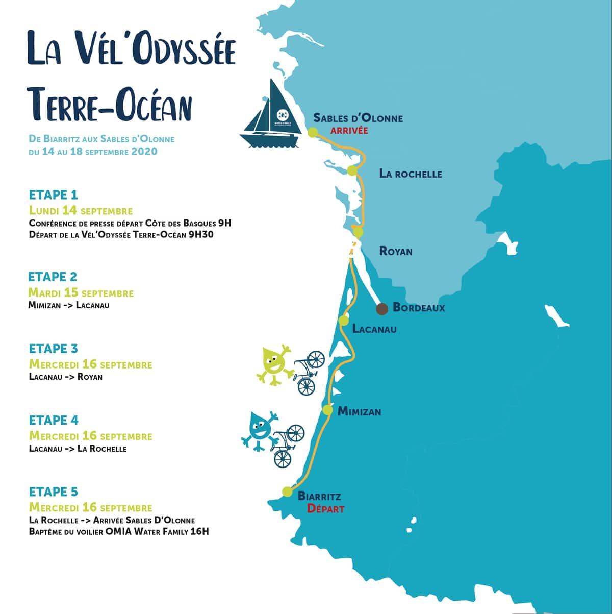 parcours vél'odyssée terre océan